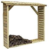 Gartenpirat Kaminholzunterstand Standard für bis zu 1,4 m³ Brennholz